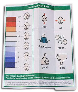ICE Card Communication side