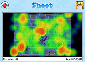 Heat-Map-Analysis-300x220