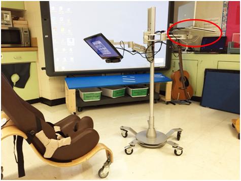 eyegaze classroom image