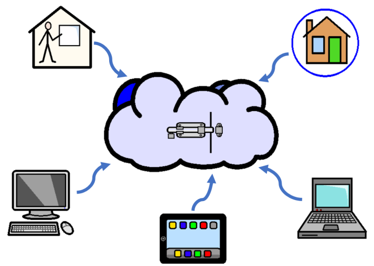 cloud computing from widgit symbols.PNG
